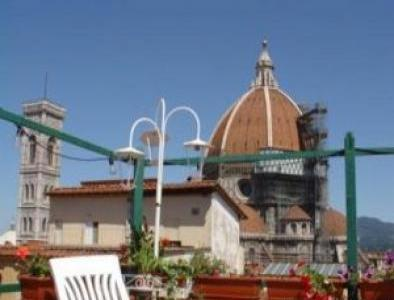 VacationsFRBO Florence Vacation Rentals Property ID 19825 Room with a view